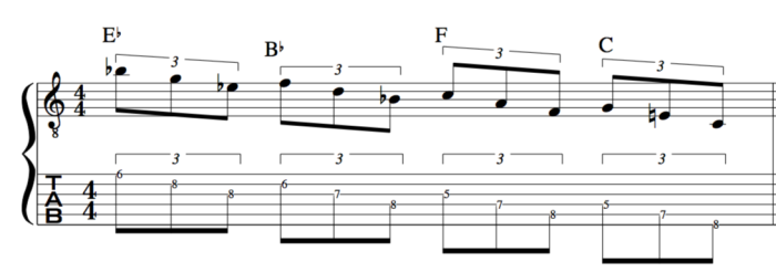 cycle of 5ths triplet guitar exercise descending