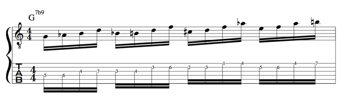 Guitar diminished scale ascending in minor 3rds