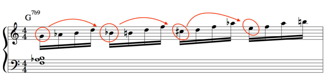 diminished scale ascending in minor 3rds