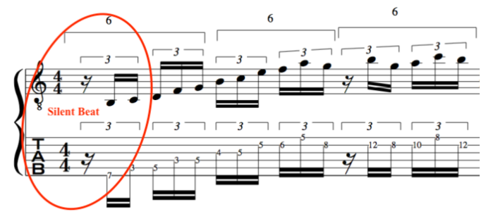 """Sextuplets alternate picking guitar exercise """"Off-Beat"""""""