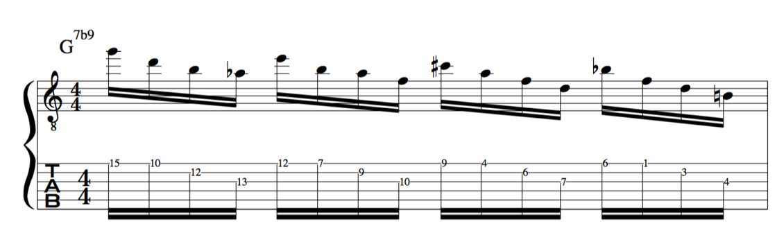Guitar  diminished scale jazz lick descending in minor 3rds