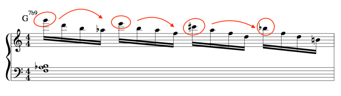 diminished scale jazz cliche lick in minor 3rds