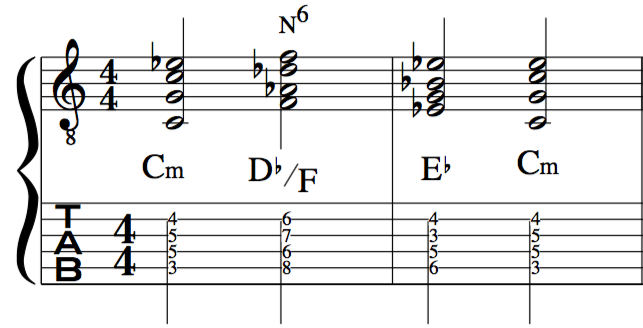 Neapolitan 6th chord minor key