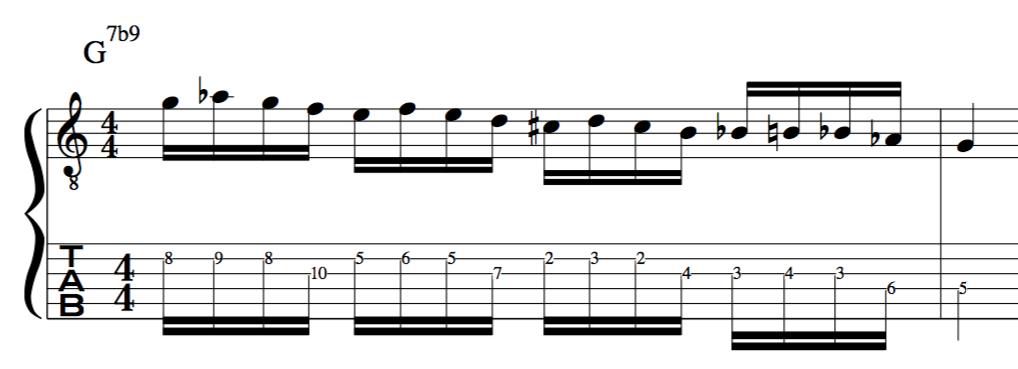 Guitar diminished scale jazz improvisation lick