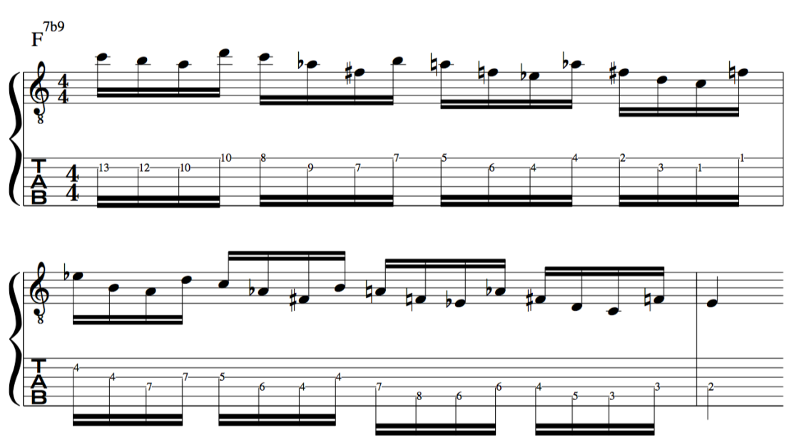 Guitar  diminished scale descending in minor 3rds in jazz improv