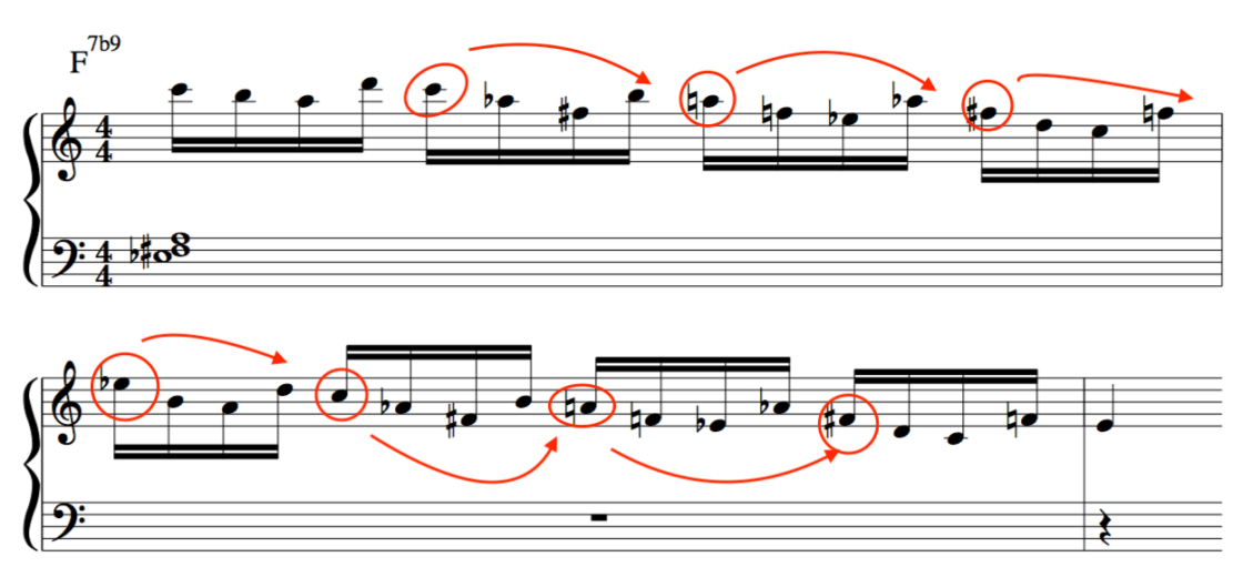 the diminished scale descending in minor 3rds jazz improvisation