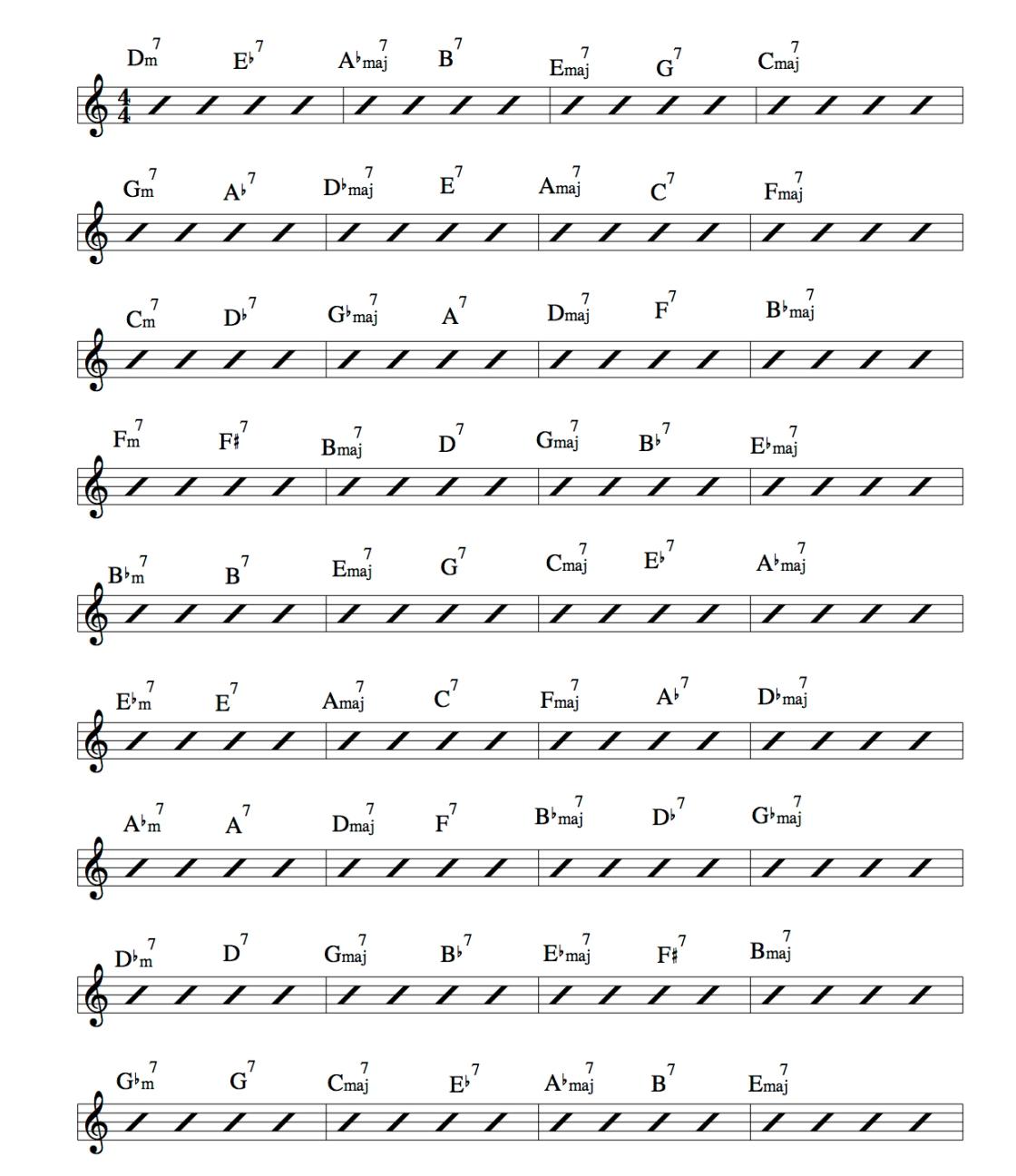 Countdown coltrane changes jazz improvisation sheet