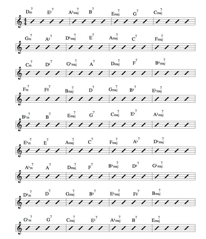 Countdown coltrane changes jazz improvisation sheet