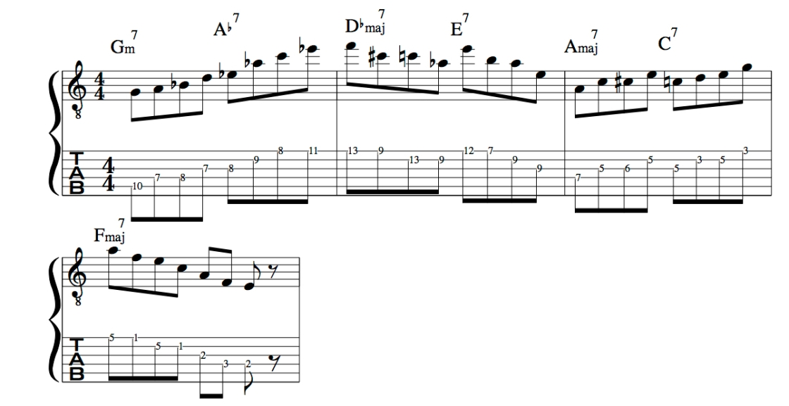 Mastering Coltrane countdown chord changes