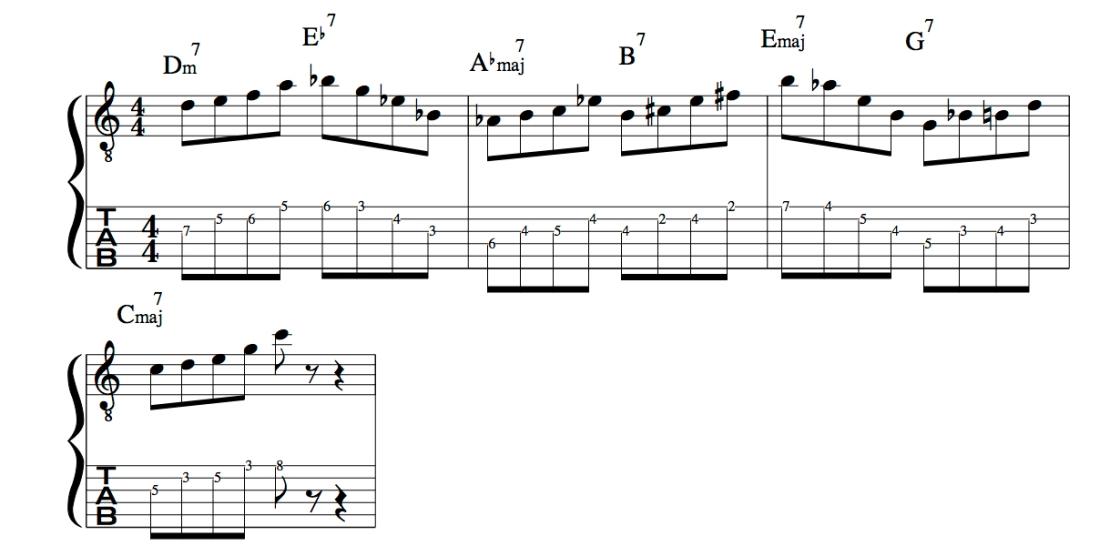 Coltrane countdown guitar changes
