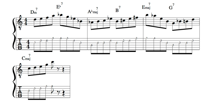 Coltrane countdown guitar changes