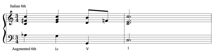 Italian sixth chord augmented 6th