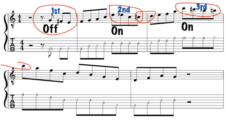 Enclosure target tones jazz lesson