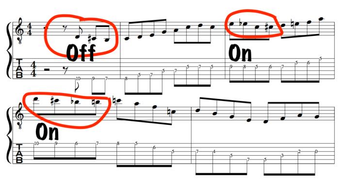Target tone and jazz improvisation how to