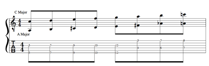 polytonality major scale example