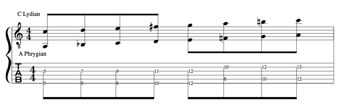 polymodality modal music scale lesson