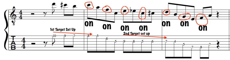Target tones/Enclosure Jazz Chromatics improv lick/line