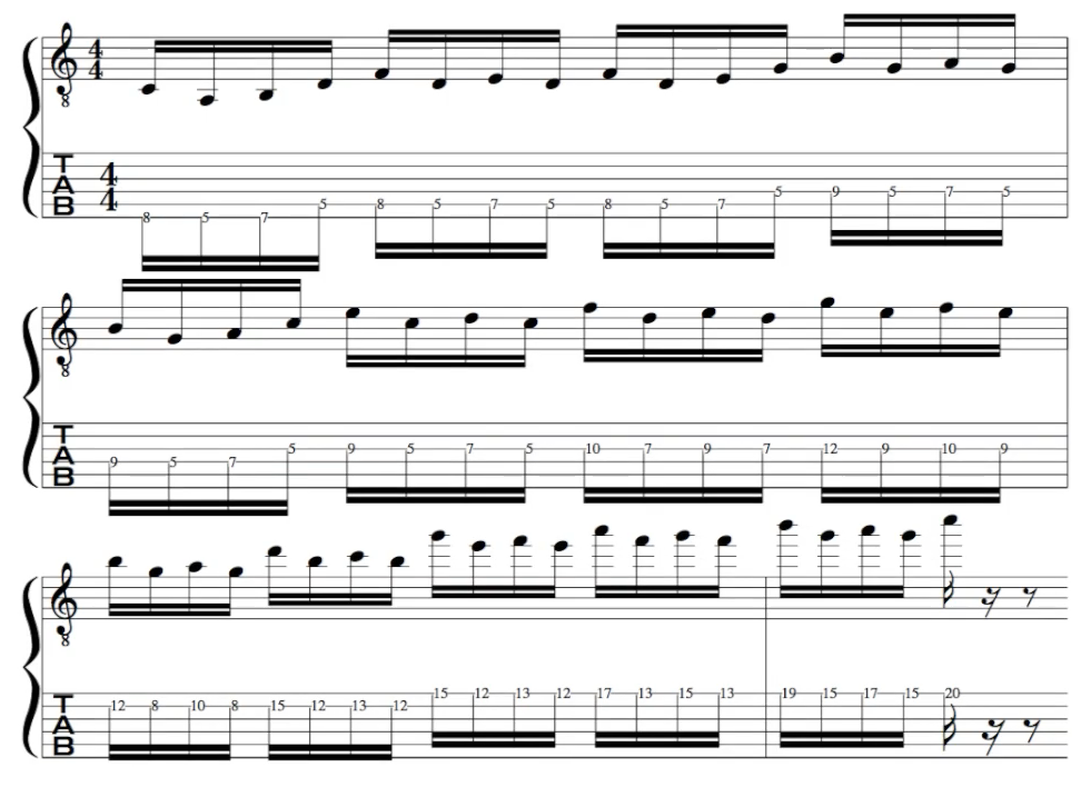 shakti John Mclaughlin guitar alternate picking lesson