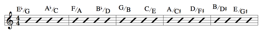 Cycle of 4ths alternate picking guitar sequence