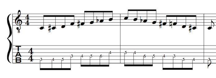 Messiaen Mode 4 of limited transposition Scale