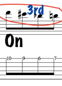 Enclosure jazz improvisation how to use it