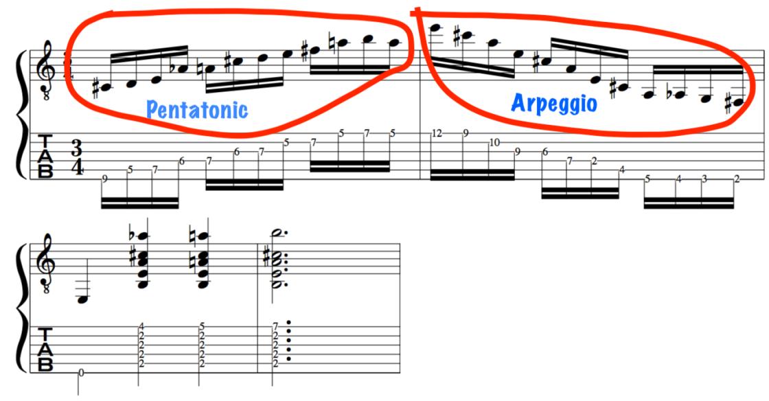 Shakti John Mclaughlin guitar lick lesson