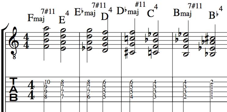 Reharmonizing chords 1 5b or I Vb
