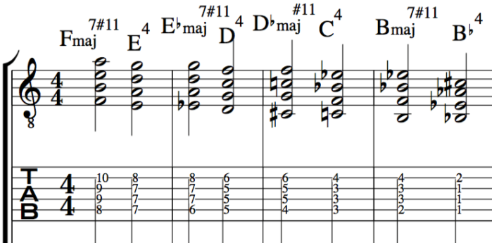 Reharmonizing chords 1 5b or I Vb
