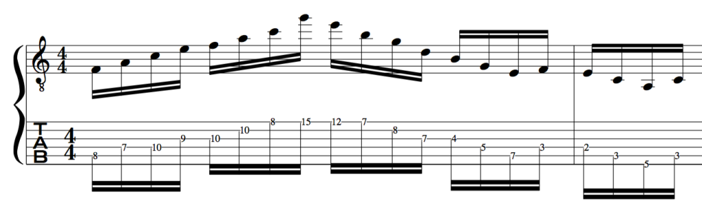 2 Finger Guitar Alternate Picking Arpeggio.