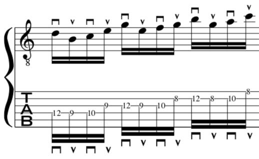 "Alternate Picking 4x4 Groupings Mclaughlin/Coltrane guitar ""Tetrachord"" Style"